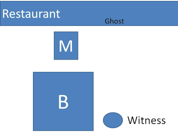 Ghost in restaurant